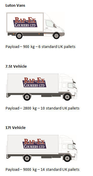 courier luton van sizes